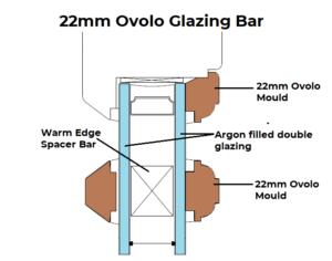 22mm Ovolo Mould Glazing Bar